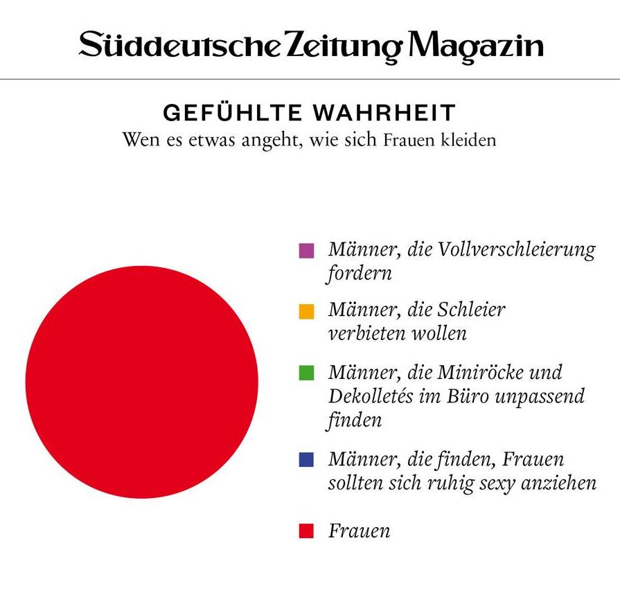 donnerknispel_kaffeklatsch_screenshot_sueddeutsche_09092016